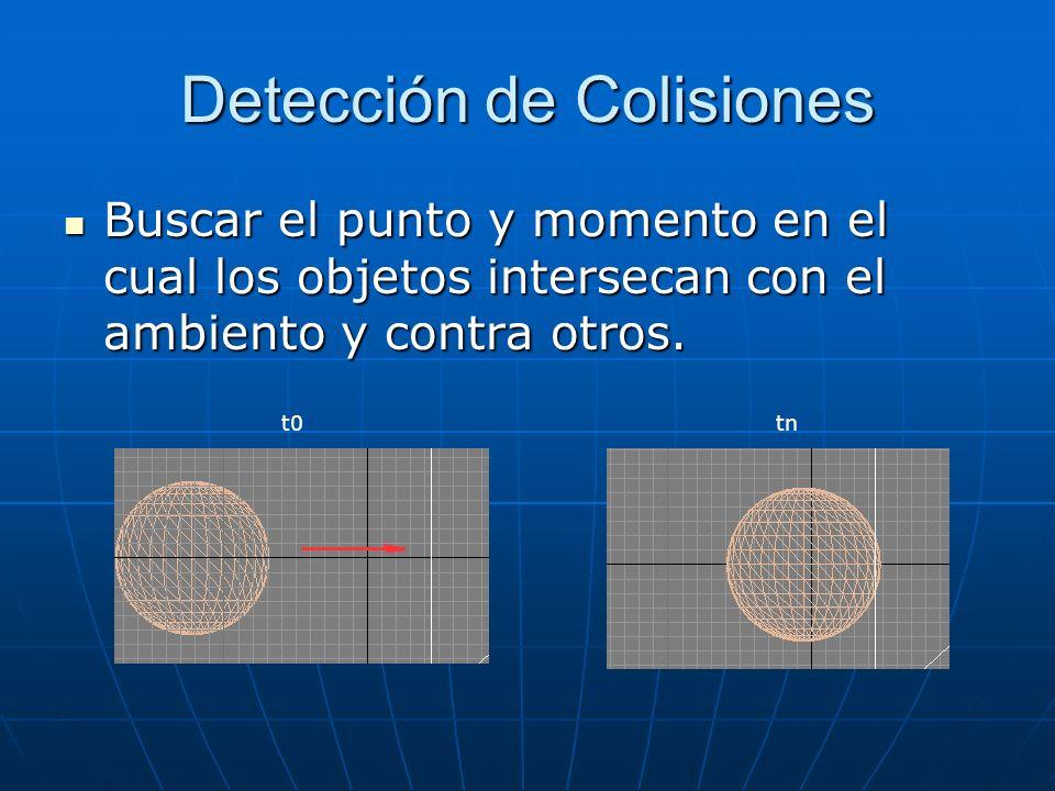 Detección de Colisiones Buscar el punto y momento en el cual los objetos intersecan con el ambiento y contra otros. Buscar el punto y momento en el cu