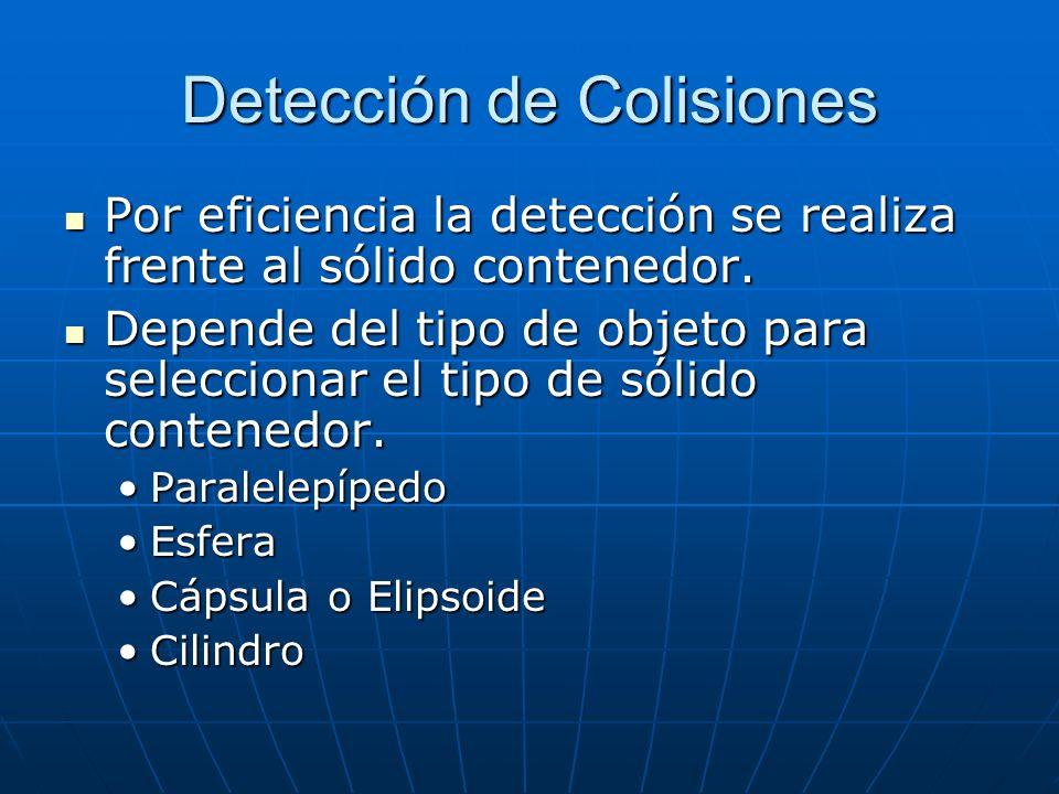 Detección de Colisiones Por eficiencia la detección se realiza frente al sólido contenedor. Por eficiencia la detección se realiza frente al sólido co