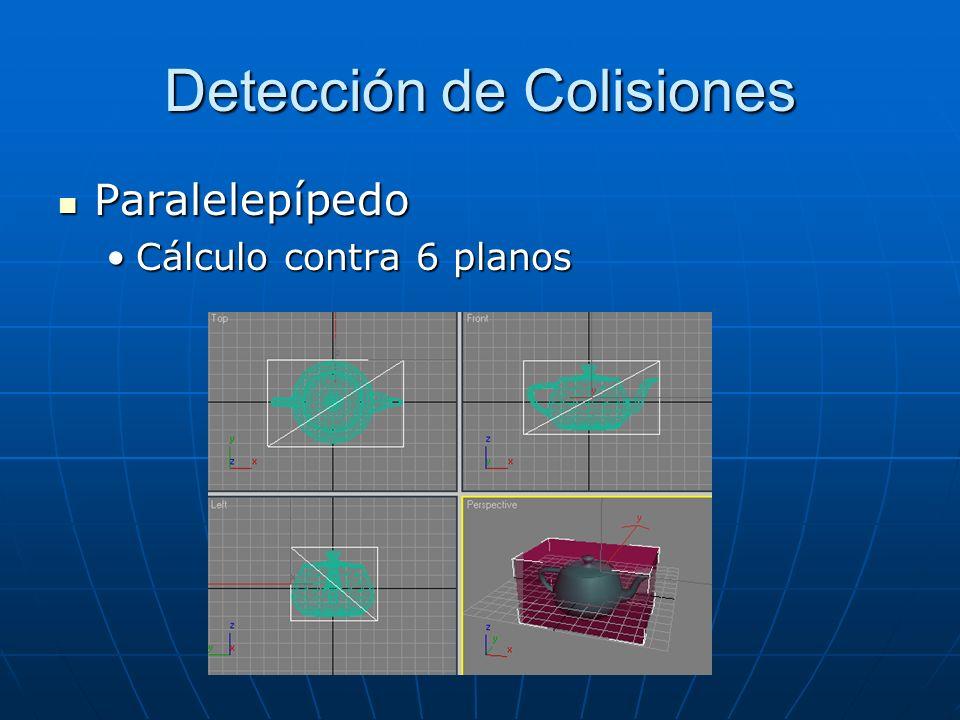 Detección de Colisiones Paralelepípedo Paralelepípedo Cálculo contra 6 planosCálculo contra 6 planos