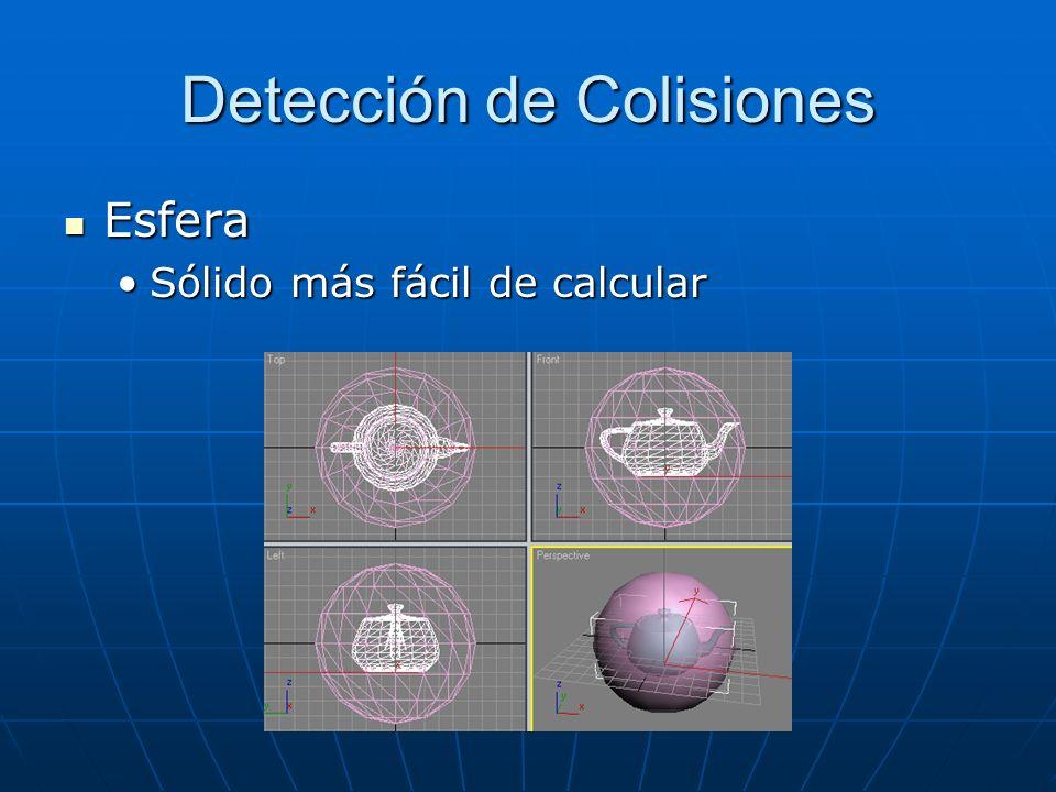 Detección de Colisiones Esfera Esfera Sólido más fácil de calcularSólido más fácil de calcular