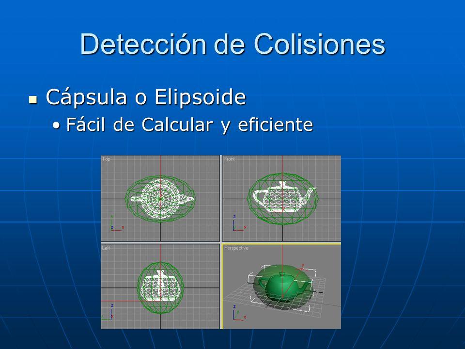 Detección de Colisiones Cápsula o Elipsoide Cápsula o Elipsoide Fácil de Calcular y eficienteFácil de Calcular y eficiente