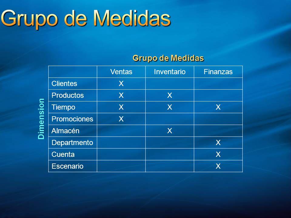 VentasInventarioFinanzas ClientesX ProductosXX TiempoXXX PromocionesX AlmacénX DepartmentoX CuentaX EscenarioX Grupo de Medidas