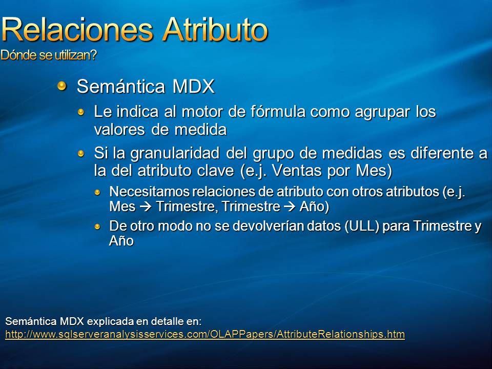 Semántica MDX Le indica al motor de fórmula como agrupar los valores de medida Si la granularidad del grupo de medidas es diferente a la del atributo