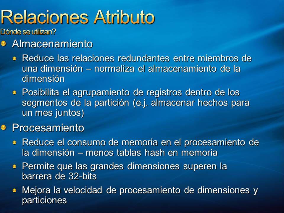 Almacenamiento Reduce las relaciones redundantes entre miembros de una dimensión – normaliza el almacenamiento de la dimensión Posibilita el agrupamie