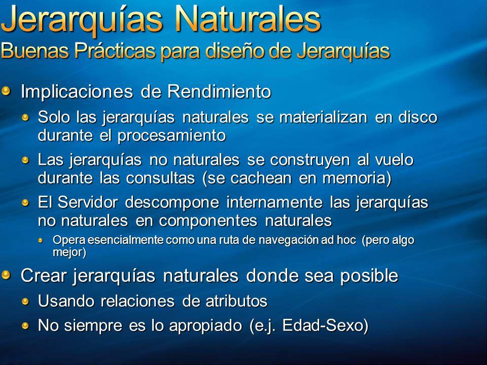 Implicaciones de Rendimiento Solo las jerarquías naturales se materializan en disco durante el procesamiento Las jerarquías no naturales se construyen