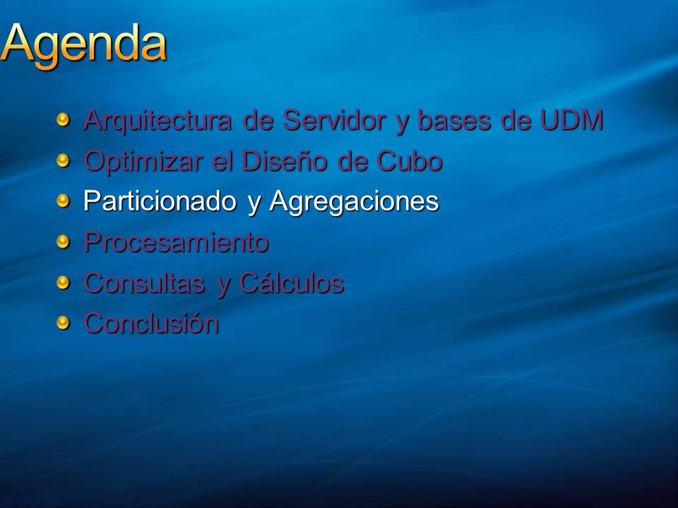 Arquitectura de Servidor y bases de UDM Optimizar el Diseño de Cubo Particionado y Agregaciones Procesamiento Consultas y Cálculos Conclusión