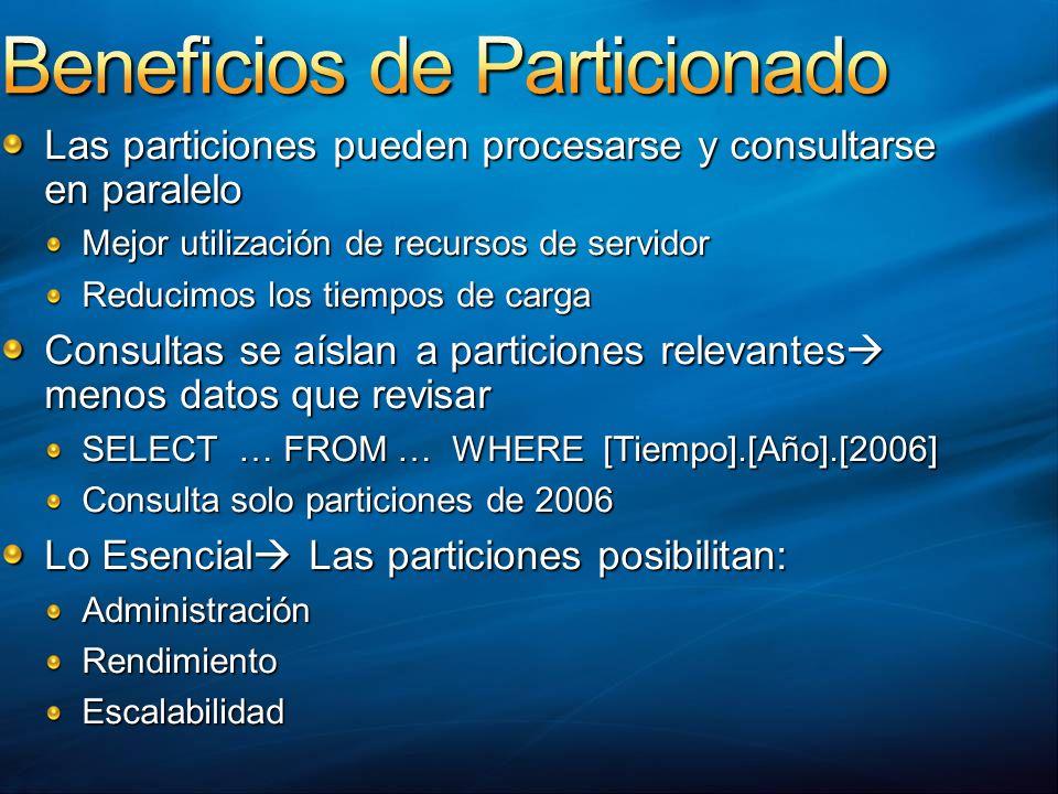 Las particiones pueden procesarse y consultarse en paralelo Mejor utilización de recursos de servidor Reducimos los tiempos de carga Consultas se aísl