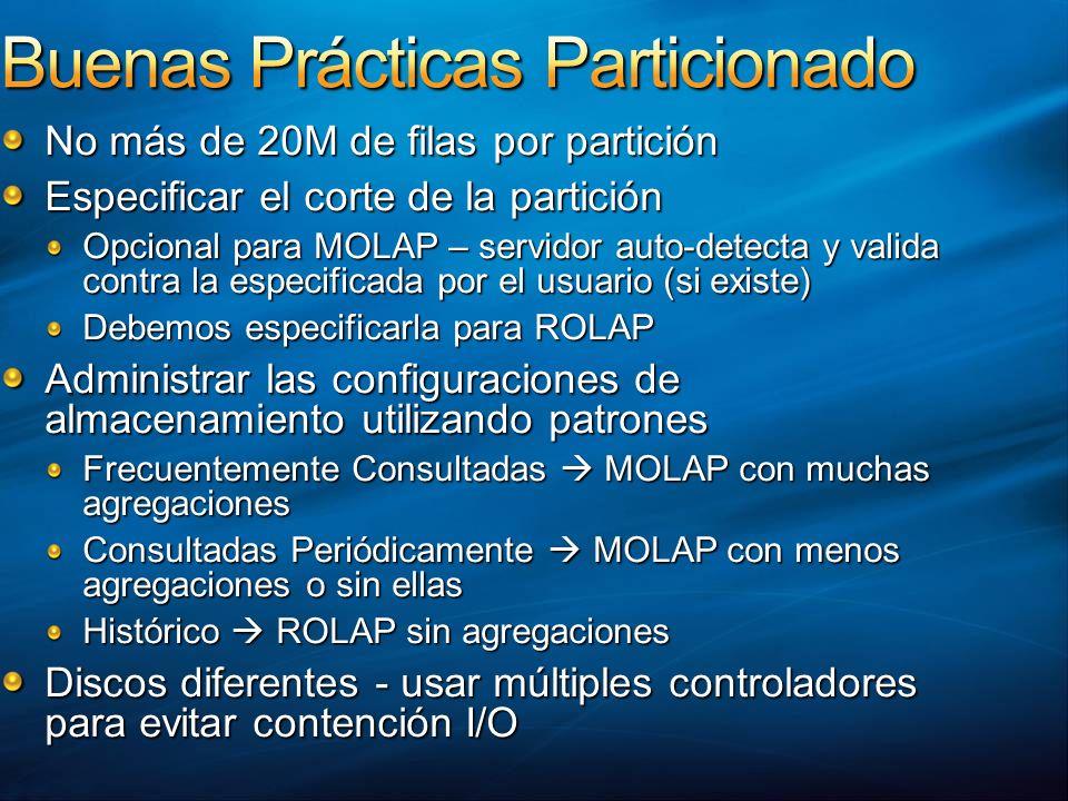 No más de 20M de filas por partición Especificar el corte de la partición Opcional para MOLAP – servidor auto-detecta y valida contra la especificada