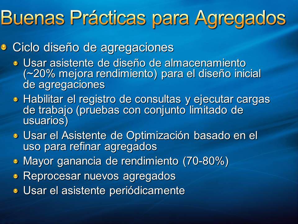 Ciclo diseño de agregaciones Usar asistente de diseño de almacenamiento (~20% mejora rendimiento) para el diseño inicial de agregaciones Habilitar el
