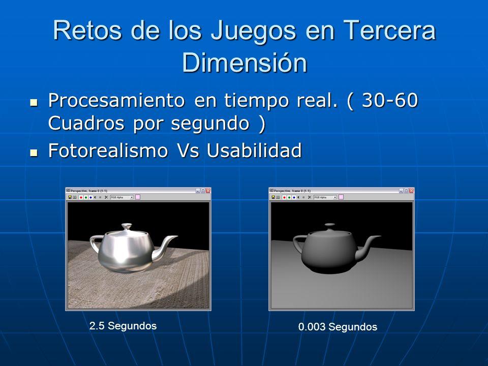 Retos de los Juegos en Tercera Dimensión Procesamiento en tiempo real. ( 30-60 Cuadros por segundo ) Procesamiento en tiempo real. ( 30-60 Cuadros por