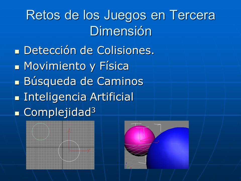 Retos de los Juegos en Tercera Dimensión Detección de Colisiones. Detección de Colisiones. Movimiento y Física Movimiento y Física Búsqueda de Caminos