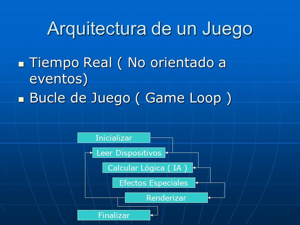Arquitectura de un Juego Tiempo Real ( No orientado a eventos) Tiempo Real ( No orientado a eventos) Bucle de Juego ( Game Loop ) Bucle de Juego ( Gam