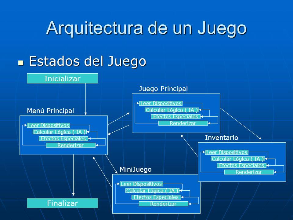 Arquitectura de un Juego Estados del Juego Estados del Juego Inicializar Finalizar Leer Dispositivos Calcular Lógica ( IA ) Efectos Especiales Renderi