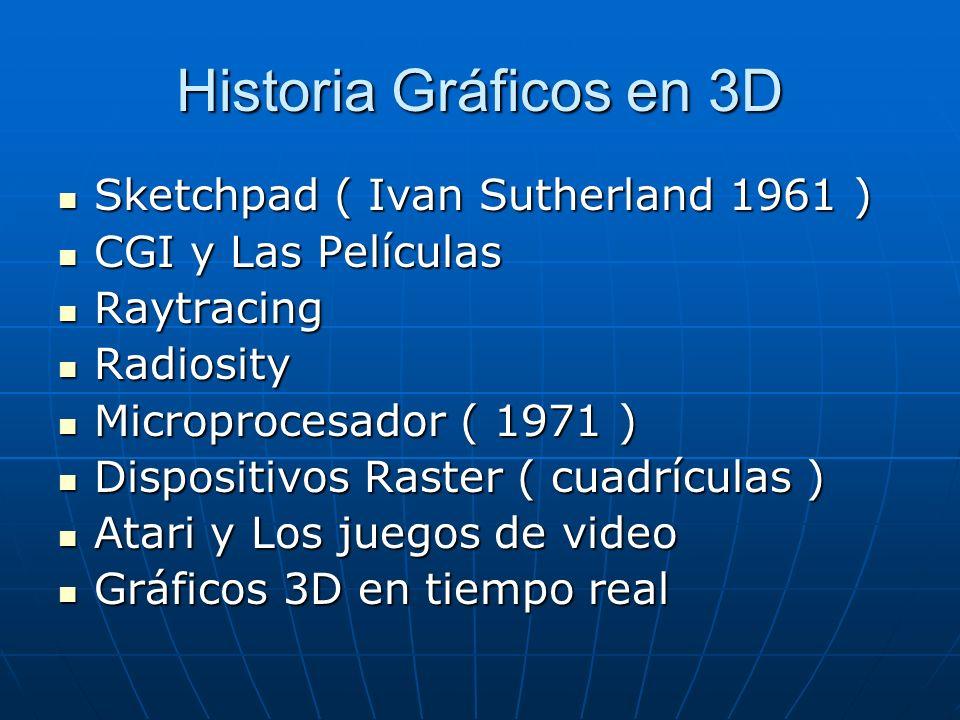 Historia Gráficos en 3D Sketchpad ( Ivan Sutherland 1961 ) Sketchpad ( Ivan Sutherland 1961 ) CGI y Las Películas CGI y Las Películas Raytracing Raytr