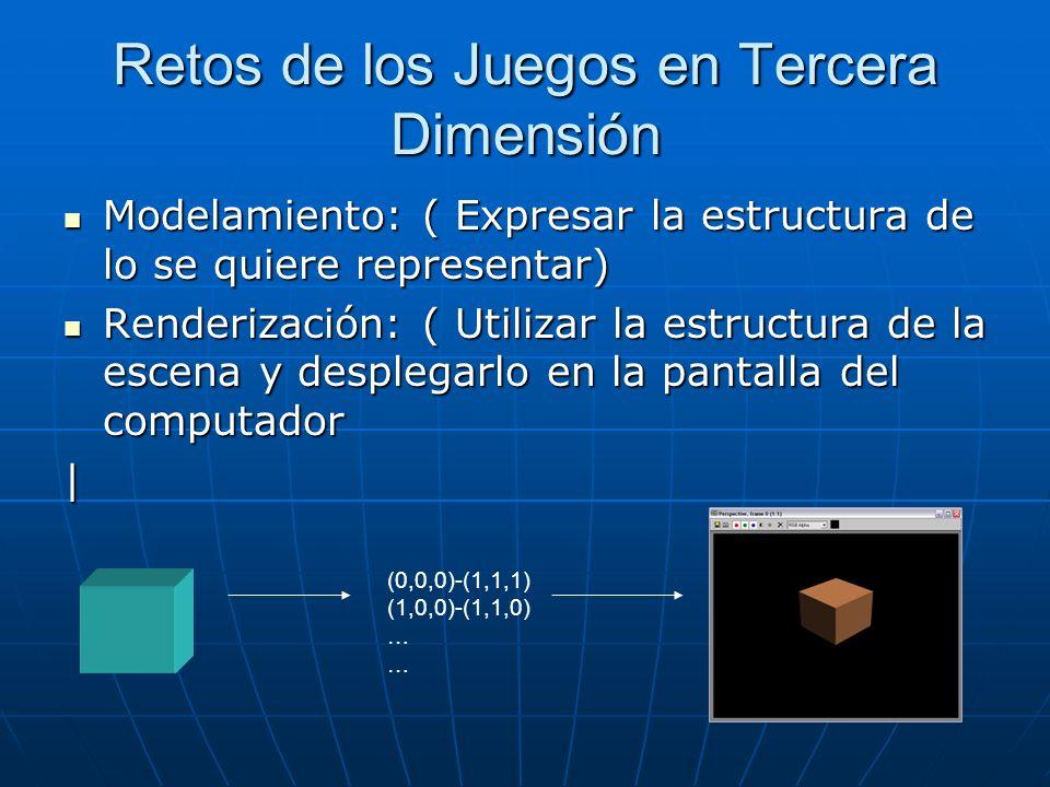 Retos de los Juegos en Tercera Dimensión Modelamiento: ( Expresar la estructura de lo se quiere representar) Modelamiento: ( Expresar la estructura de