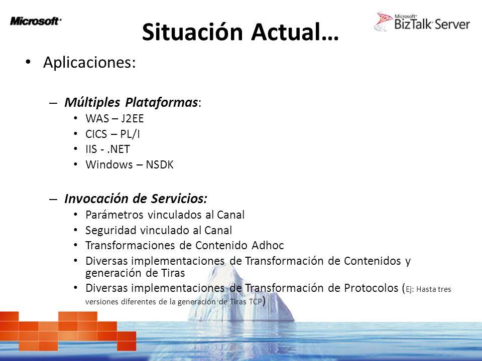 Situación Actual… Aplicaciones: – Múltiples Plataformas: WAS – J2EE CICS – PL/I IIS -.NET Windows – NSDK – Invocación de Servicios: Parámetros vincula