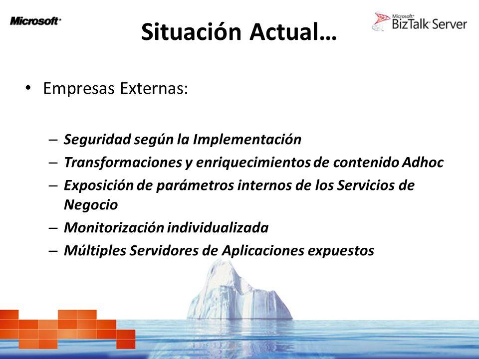 Situación Actual… Empresas Externas: – Seguridad según la Implementación – Transformaciones y enriquecimientos de contenido Adhoc – Exposición de pará