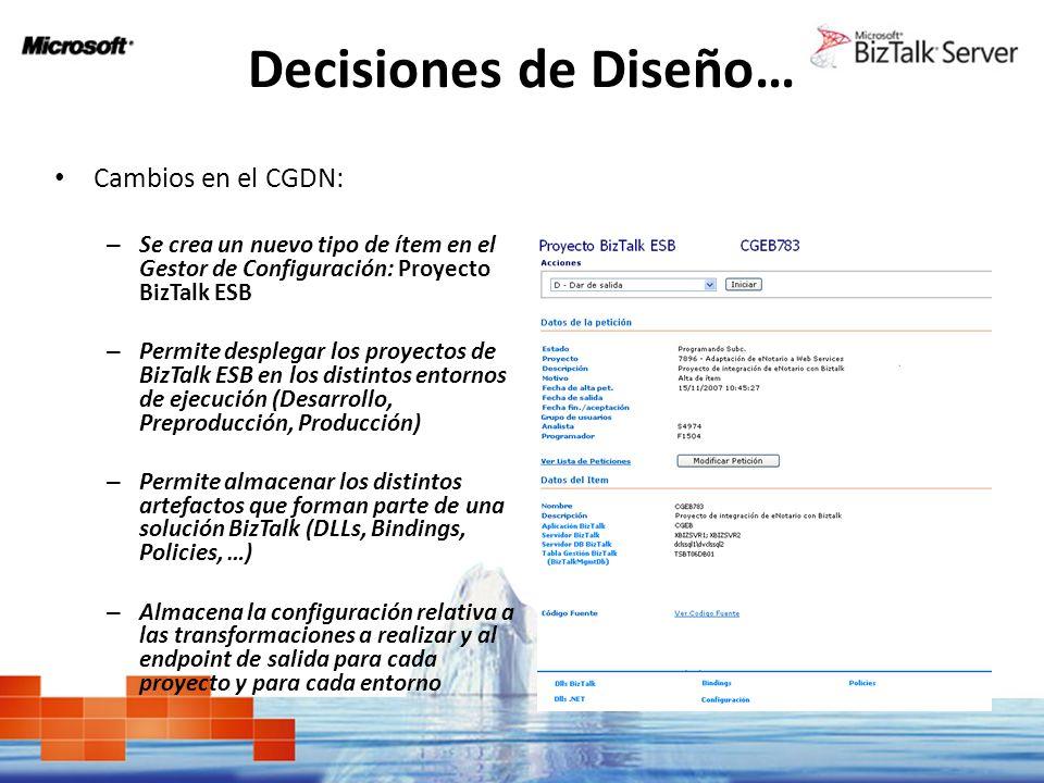 Decisiones de Diseño… Cambios en el CGDN: – Se crea un nuevo tipo de ítem en el Gestor de Configuración: Proyecto BizTalk ESB – Permite desplegar los