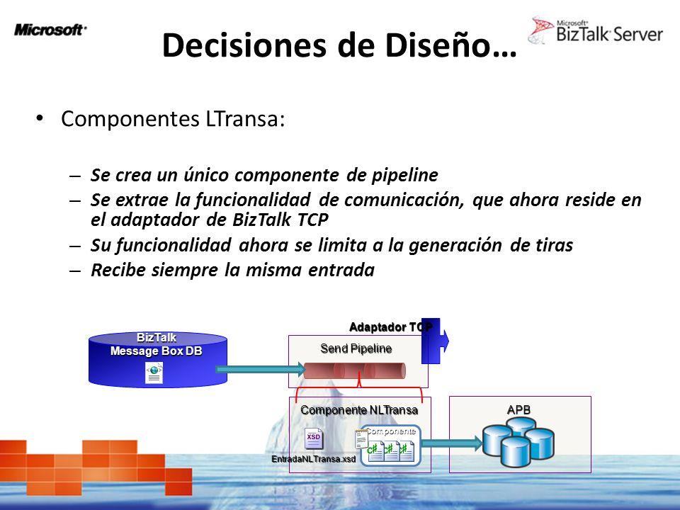 Decisiones de Diseño… Componentes LTransa: – Se crea un único componente de pipeline – Se extrae la funcionalidad de comunicación, que ahora reside en