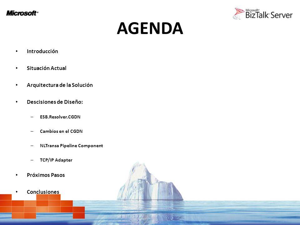 AGENDA Introducción Situación Actual Arquitectura de la Solución Descisiones de Diseño: – ESB.Resolver.CGDN – Cambios en el CGDN – NLTransa Pipeline C