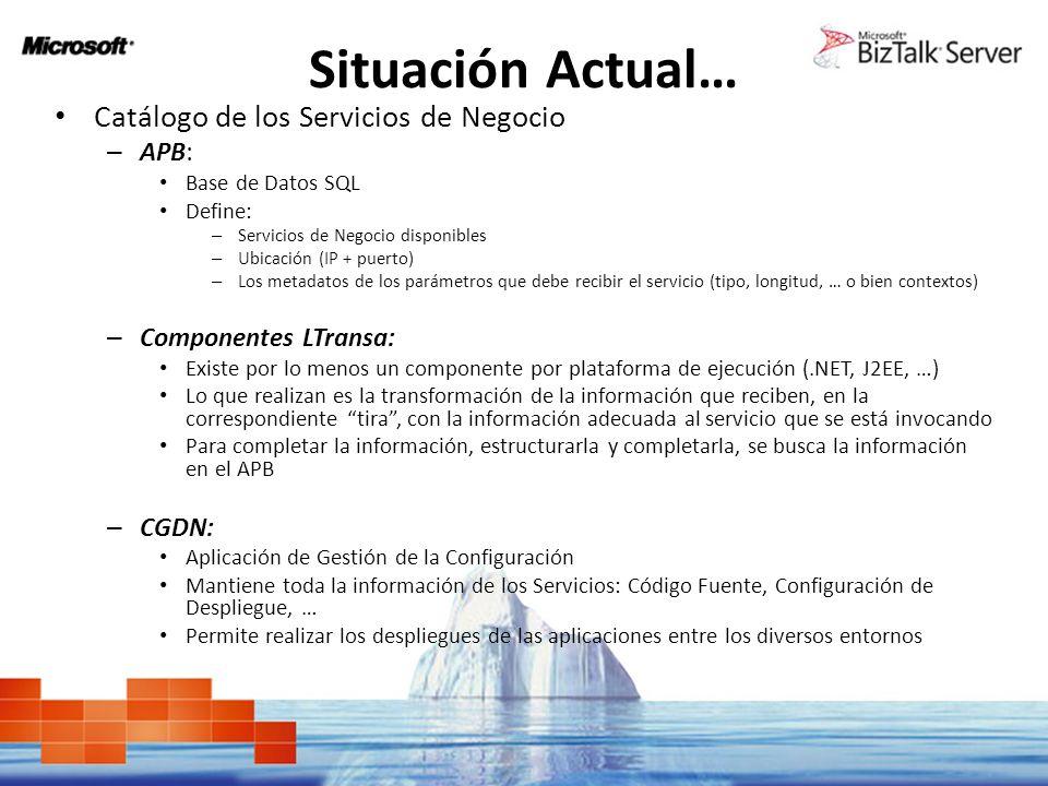 Situación Actual… Catálogo de los Servicios de Negocio – APB: Base de Datos SQL Define: – Servicios de Negocio disponibles – Ubicación (IP + puerto) –