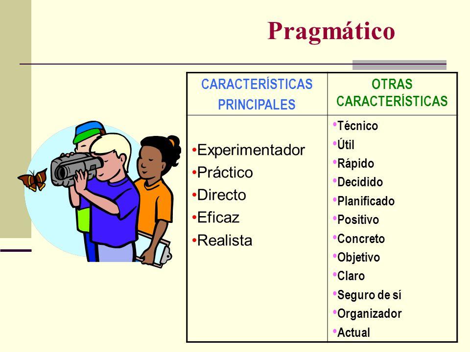 Pragmático CARACTERÍSTICAS PRINCIPALES OTRAS CARACTERÍSTICAS Experimentador Práctico Directo Eficaz Realista Técnico Útil Rápido Decidido Planificado