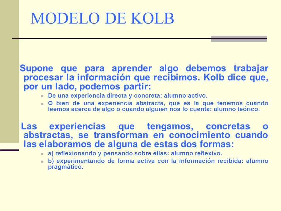 MODELO DE KOLB Supone que para aprender algo debemos trabajar procesar la información que recibimos. Kolb dice que, por un lado, podemos partir: De un