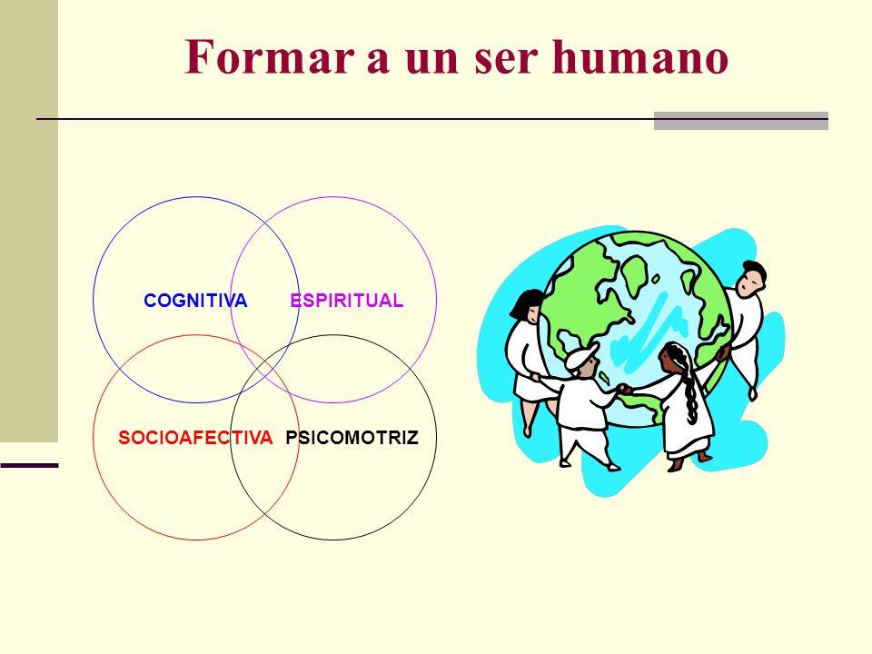 Formar a un ser humano COGNITIVA SOCIOAFECTIVA ESPIRITUAL PSICOMOTRIZ