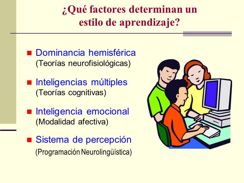 ¿Qué factores determinan un estilo de aprendizaje? Dominancia hemisférica (Teorías neurofisiológicas) Inteligencias múltiples (Teorías cognitivas) Int