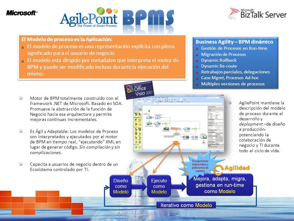 El Modelo de proceso es la Aplicación: El modelo de proceso es una representación explícita con pleno significado para el usuario de negocio El modelo