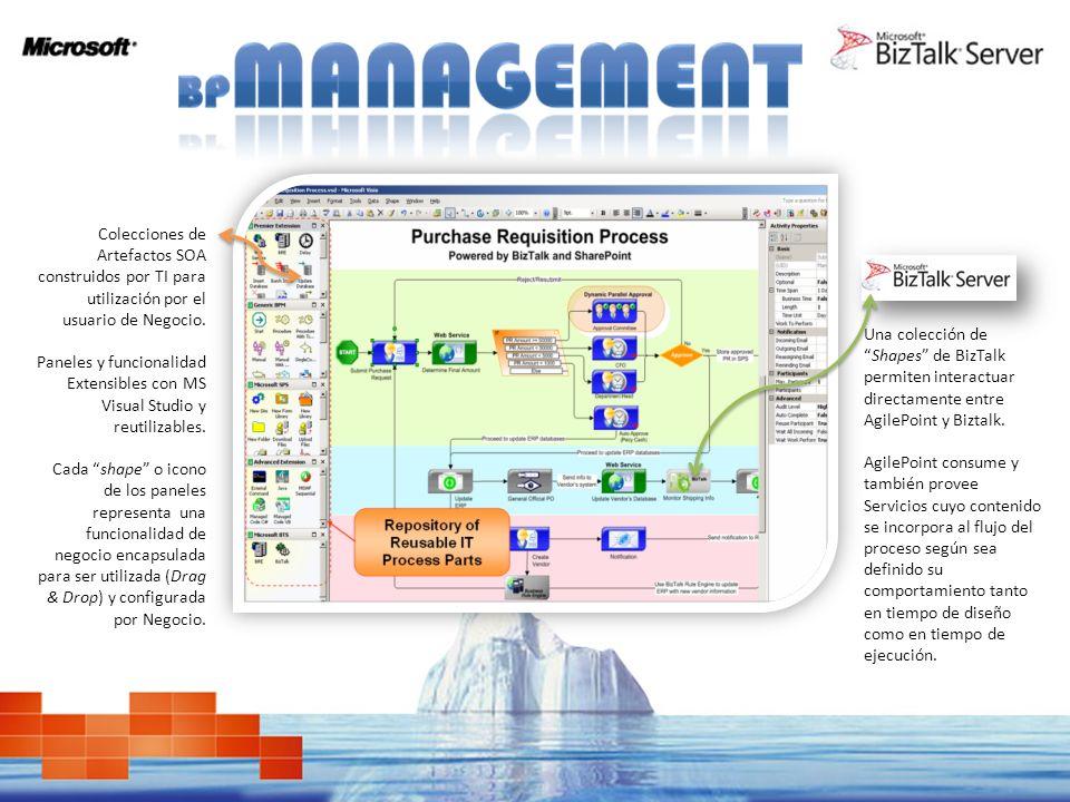 AgilePoint inyecta la capa de gestión de procesos en la arquitectura existente, de modo no intrusivo y utilizando aplicaciones conocidas por sus usuarios de negocio