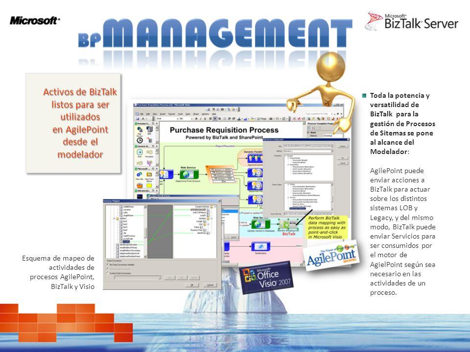 Activos de BizTalk listos para ser utilizados en AgilePoint desde el modelador Esquema de mapeo de actividades de procesos AgilePoint, BizTalk y Visio