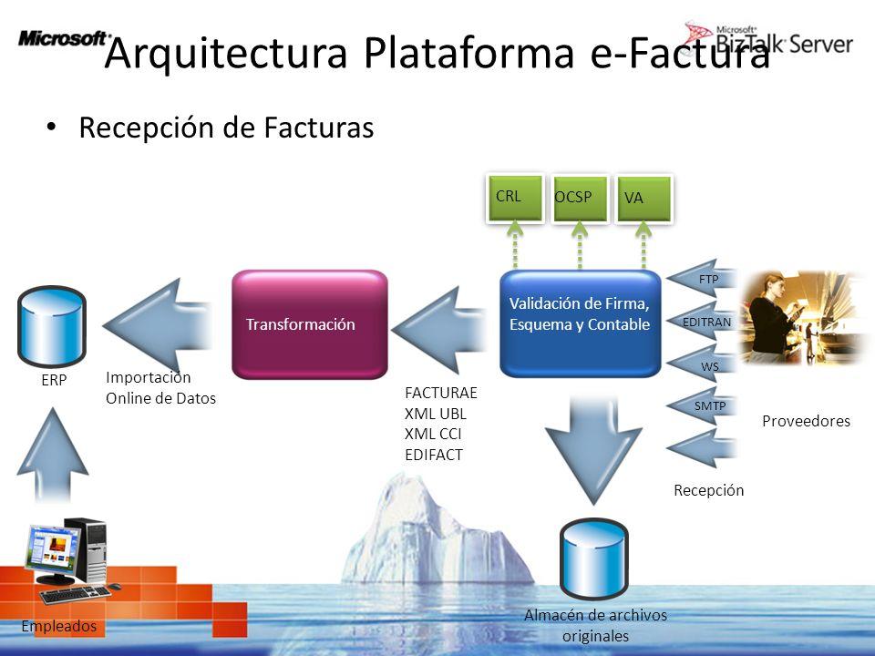 Recepción de Facturas Importación Online de Datos Transformación FACTURAE XML UBL XML CCI EDIFACT Validación de Firma, Esquema y Contable Recepción Em