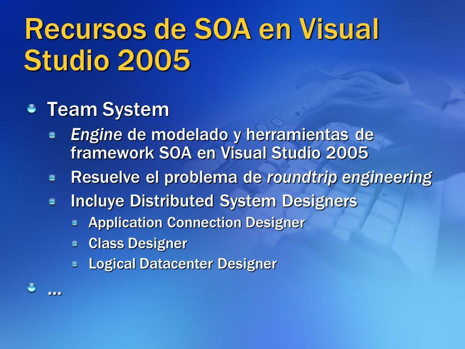 Recursos de SOA en Visual Studio 2005 Team System Engine de modelado y herramientas de framework SOA en Visual Studio 2005 Resuelve el problema de rou
