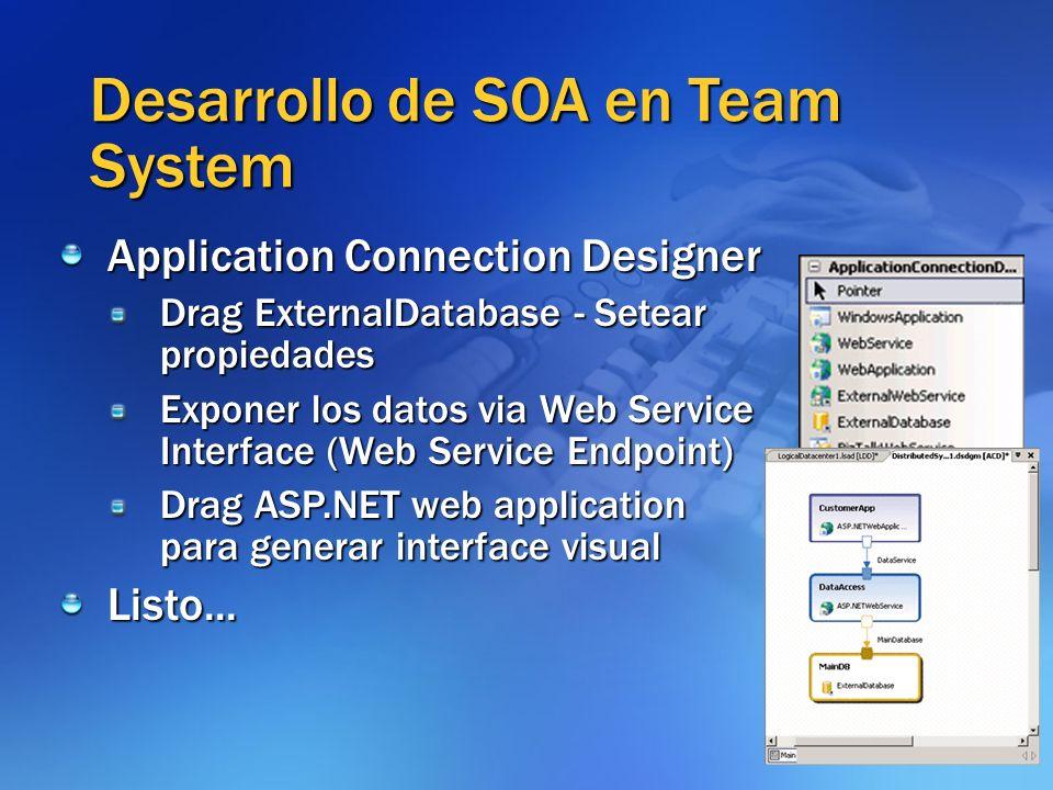 Desarrollo de SOA en Team System Application Connection Designer Drag ExternalDatabase - Setear propiedades Exponer los datos via Web Service Interfac