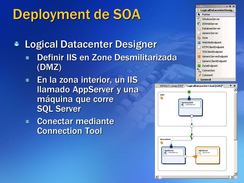 Deployment de SOA Logical Datacenter Designer Definir IIS en Zone Desmilitarizada (DMZ) En la zona interior, un IIS llamado AppServer y una máquina qu