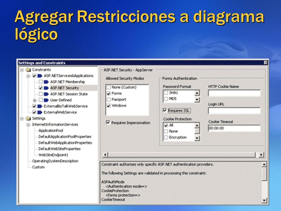 Agregar Restricciones a diagrama lógico