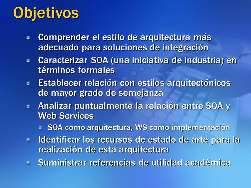 Agenda SOA en la industria - Muestreo Definiciones Contexto de situación y antecedentes Principales conceptos SOA como Estilo de Arquitectura Relaciones de SOA con Web Services Diferencias con Objetos o Componentes distribuidos Distintas concepciones: IBM, Rational, Sun, Microsoft, REST Perspectivas: SOA & Grid Computing - SOA & Semantic Web Recursos de SOA Conclusiones, referencias y recursos