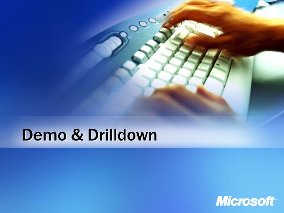 Demo & Drilldown