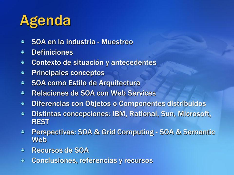 Agenda SOA en la industria - Muestreo Definiciones Contexto de situación y antecedentes Principales conceptos SOA como Estilo de Arquitectura Relacion