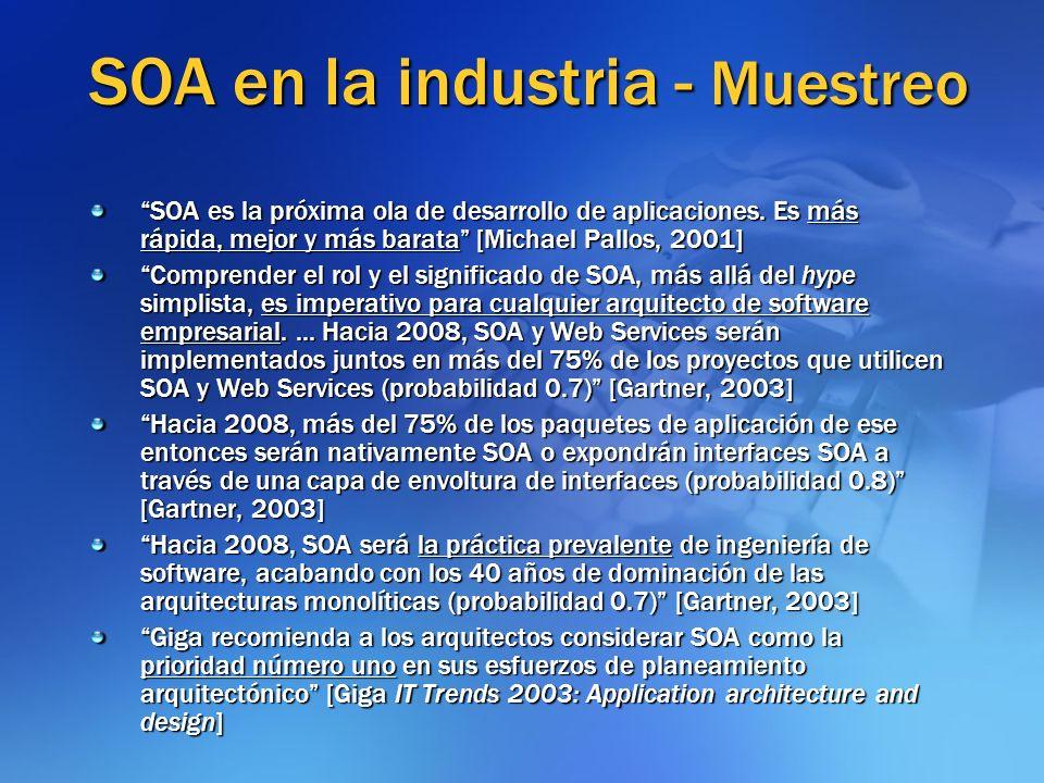 SOA en la industria - Muestreo SOA es la próxima ola de desarrollo de aplicaciones. Es más rápida, mejor y más barata [Michael Pallos, 2001] Comprende