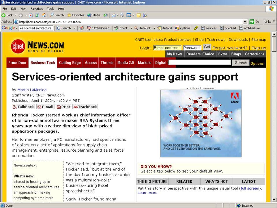 Contexto de situación y antecedentes Evolución de la arquitectura: Monolítico Estructurado Client/Server 3-Tier, N-Tier Objetos distribuidos Componentes Web Services Servicios Abstracción VerticalHorizontal Ecosistema
