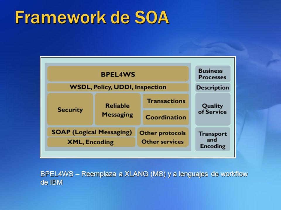 Framework de SOA BPEL4WS – Reemplaza a XLANG (MS) y a lenguajes de workflow de IBM