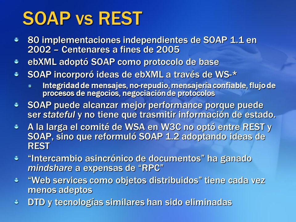 SOAP vs REST 80 implementaciones independientes de SOAP 1.1 en 2002 – Centenares a fines de 2005 ebXML adoptó SOAP como protocolo de base SOAP incorpo