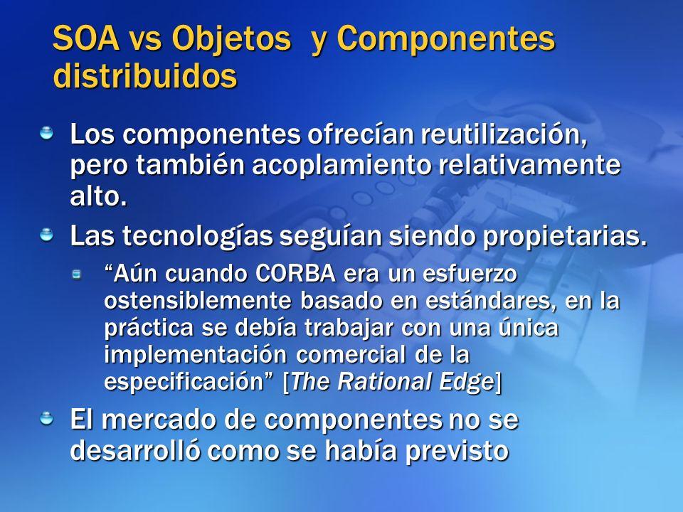 SOA vs Objetos y Componentes distribuidos Los componentes ofrecían reutilización, pero también acoplamiento relativamente alto. Las tecnologías seguía