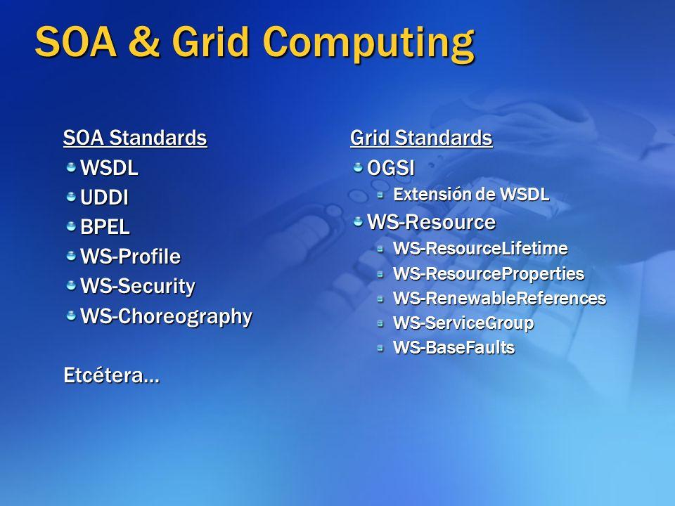 SOA & Grid Computing SOA Standards WSDLUDDIBPELWS-ProfileWS-SecurityWS-ChoreographyEtcétera… Grid Standards OGSI Extensión de WSDL WS-ResourceWS-Resou