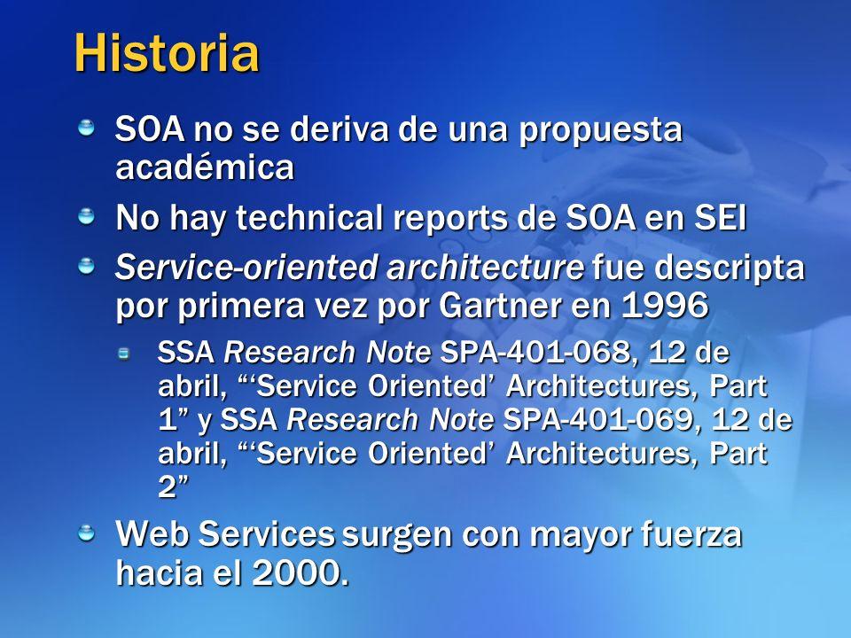 Historia XML Web Services® SOA = XML+SOAP+WSDL+UDDI+Bus SOAP 1.0 - Específico de MS+Developmentor XML + HTTP SOAP 1.1 - MS+IBM+Lotus Bindings de transporte para no-HTTP SOAP 1.2 - W3C.org (ya no es más acrónimo)