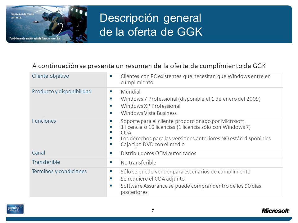 Descripción general de la oferta de GGK Cliente objetivo Clientes con PC existentes que necesitan que Windows entre en cumplimiento Producto y disponi