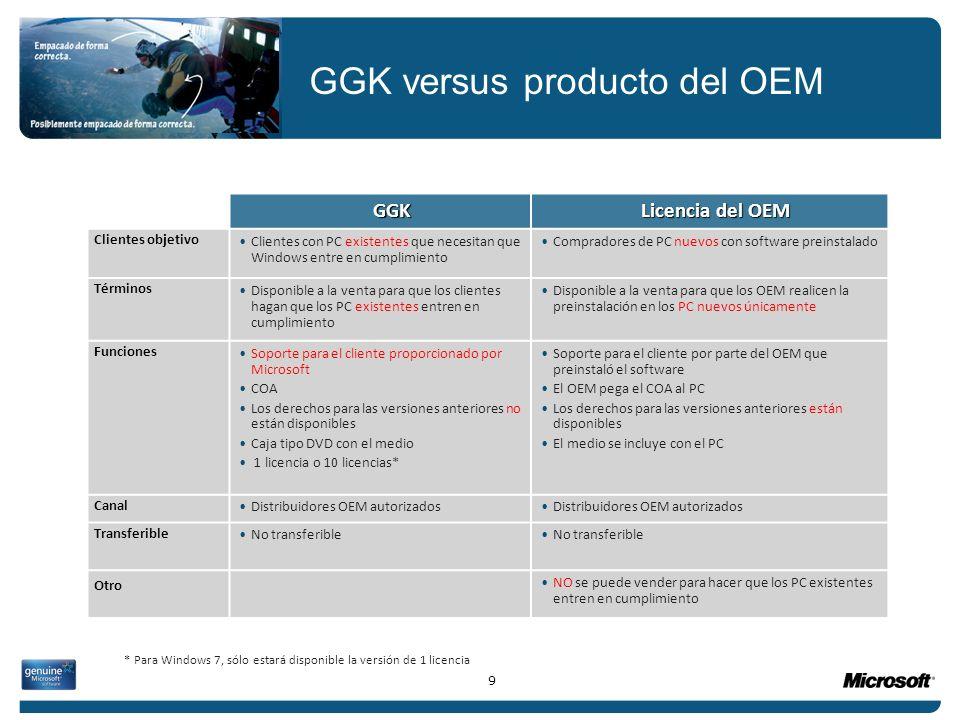 GGK versus producto del OEM 9 GGK Licencia del OEM Clientes objetivo Clientes con PC existentes que necesitan que Windows entre en cumplimiento Compra