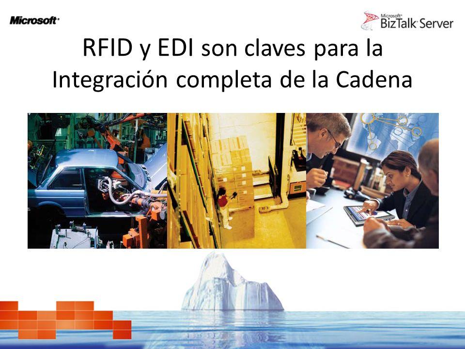 La complejidad del EDI